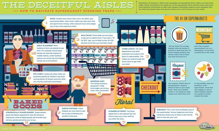 #Business #Infographics - The Deceitful Aisles #Infografia