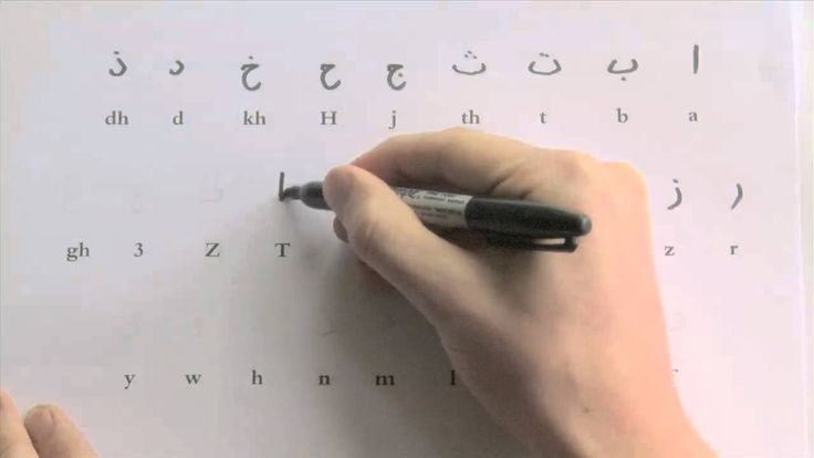 how to write the Arabic alphabet + free worksheet (slow version)