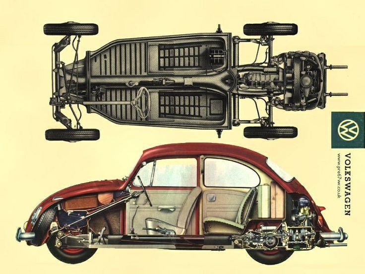 Cutaways: desvendando a mecânica dos carros com as ilustrações em corte - Parte…                                                                                                                                                      Mais