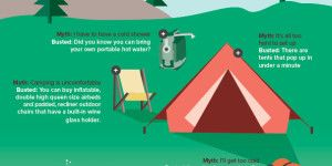 Busting the top 5 myths on camping