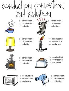 Conduction Convection And Radiation Worksheet With Pictures
