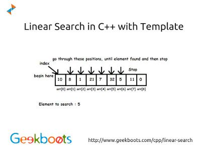 #Linear #Search with template in #CPlusPlus  http://blog.geekboots.com/2015/02/linear-search-with-template-in-c-plus.html