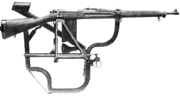 """WW1 We Remember on Twitter: """"WW1 Did You Know? Periscope rifles were developed to see over the 12 foot high trenches. #WW1 https://t.co/nME51ADTJg"""""""
