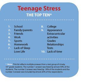 teenagers stress - Google Search