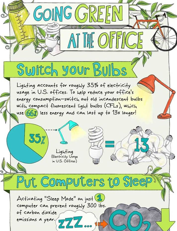 007 How to go green at the office [Infographic] Green office