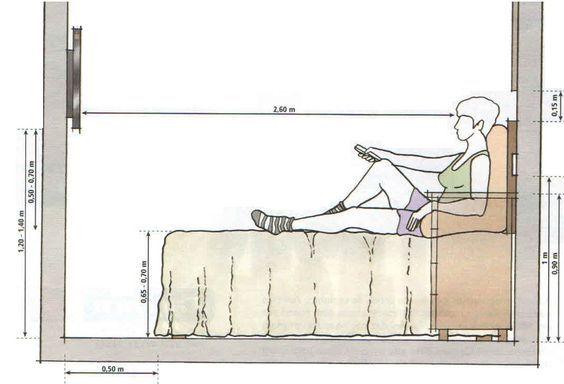 altura tv quarto: