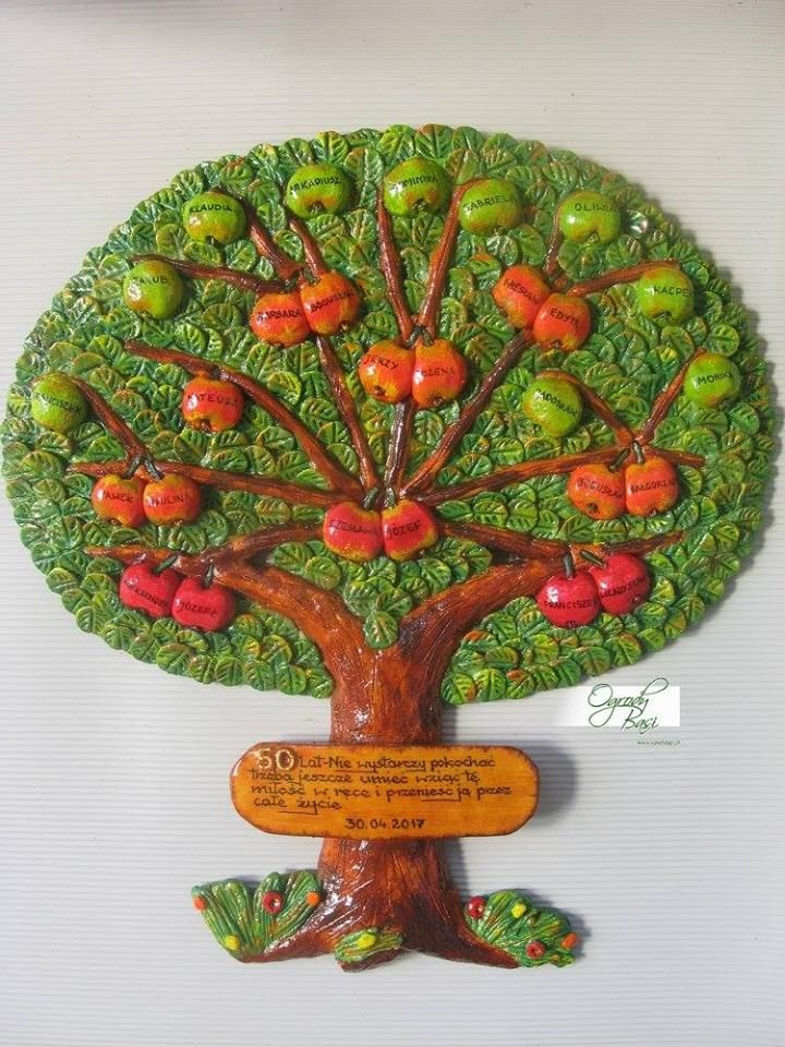 Prezent na rocznicę ślubu rodziców drzewo genealogiczne #ślub #rocznica #10 #25 #50 #60 #jubileusz #złote #gody www.ogrodybasi.pl