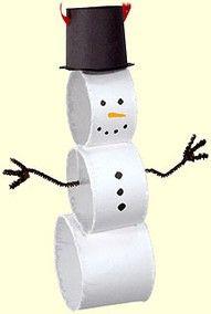 Bonhomme de neige-rouleau