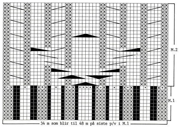 """DROPS Herentrui met kabels een turtleneck van """"Alaska"""" en """"Silke-Tweed"""". Maat 12/14 jaar - XXL. ~ DROPS Design"""