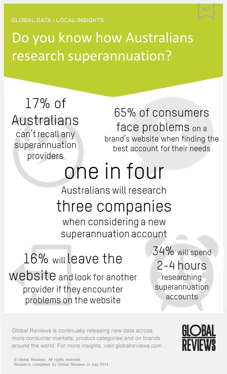 Researching superannuation online