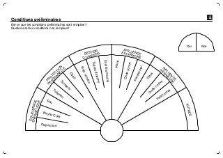 Cadrans de radiesthesie                                                                                                                                                                                 Plus