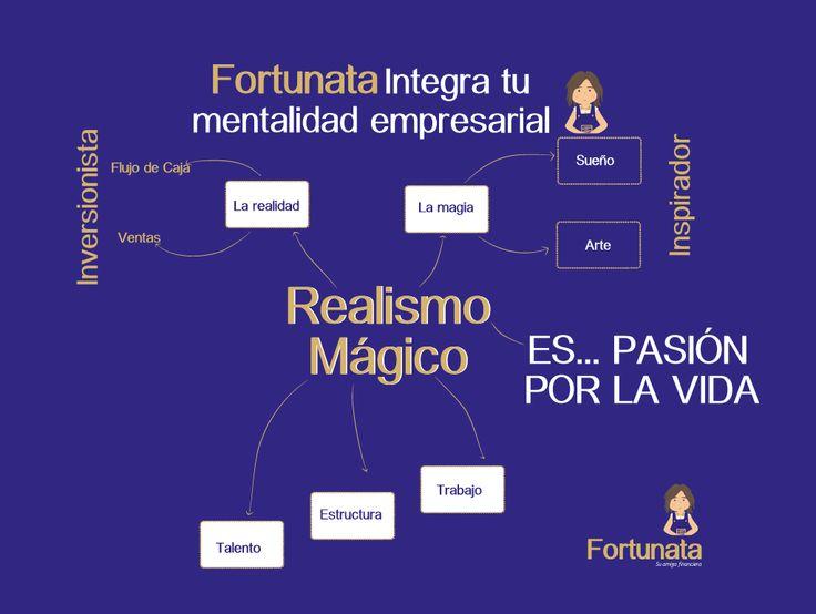 En honor a Gabriel García Márquez Fortunata integra el Realismo Mágico con la mentalidad empresarial fortunata.financiera@gmail.com