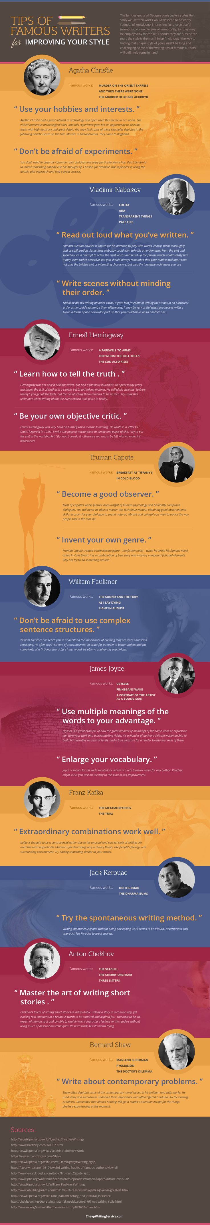 Tips of Famous Writers for Improving Your Style #infographic #Writing #Education