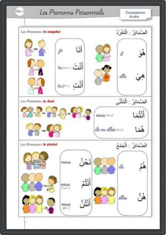 Pronoms personnels arabe en image !