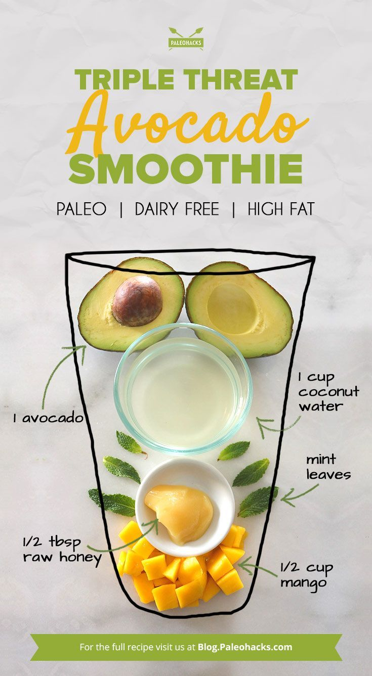 Avocado combines with tropical mango, coconut water and mint in this refreshing and creamy smoothie. With heaps of antioxidants and healthy fats, this green avocado smoothie curbs hunger and revitalizes you. Get the recipe here: http://paleo.co/avomangosmoothie