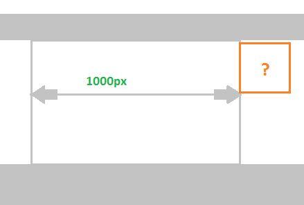 Дизайнеры предлагают разместить блок синформацией запределами 1000 пикселей