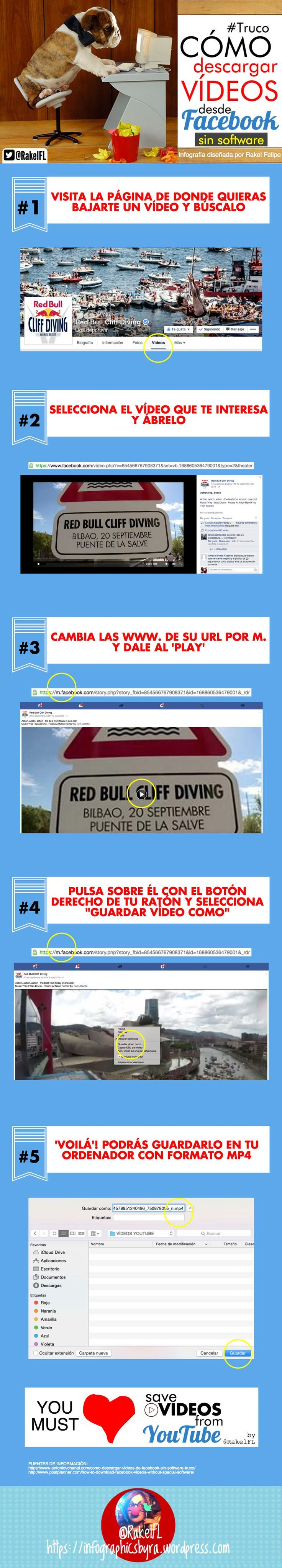 Infografía en español que nos enseña a descargar vídeos de Facebook, sin usar ningún software o herramienta, en apenas cinco sencillos pasos.