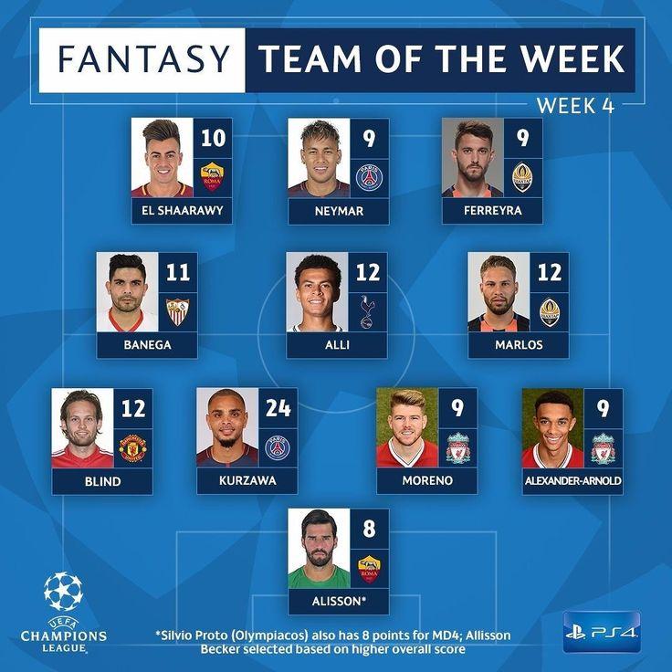 Le XI de la semaine en Champions League #Neymar #Alli #Kurzawa ...