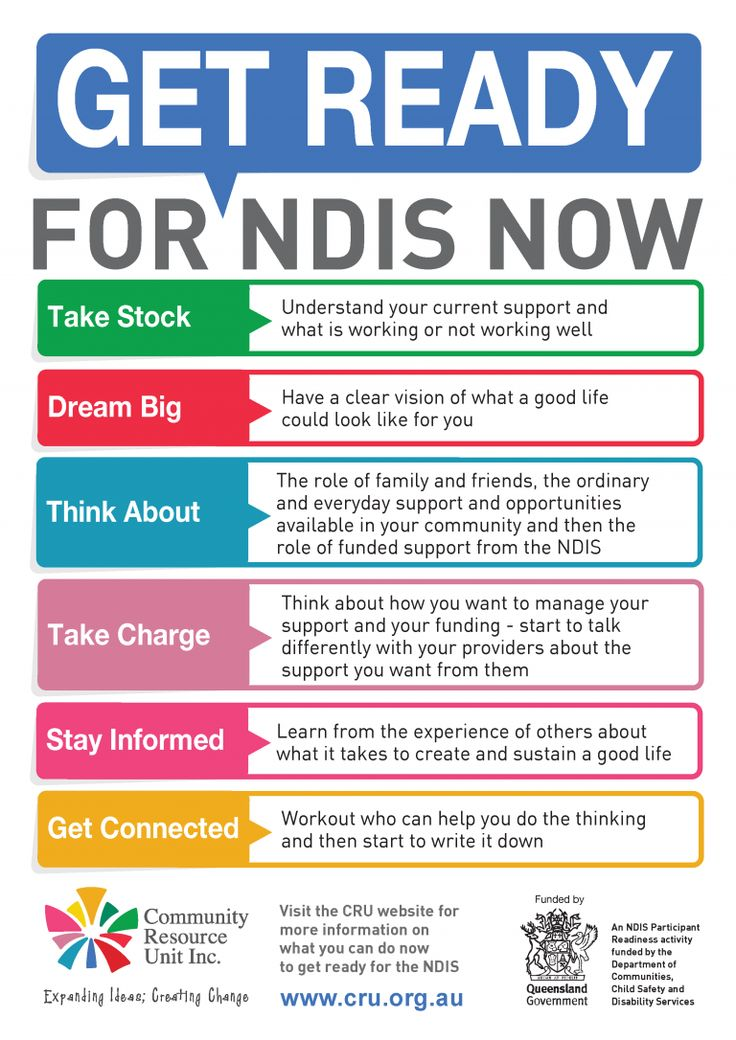Poster - what can I do now to get ready for the NDIS