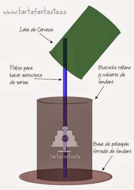 Tarta Jarra de Cerveza - TartaFantasía