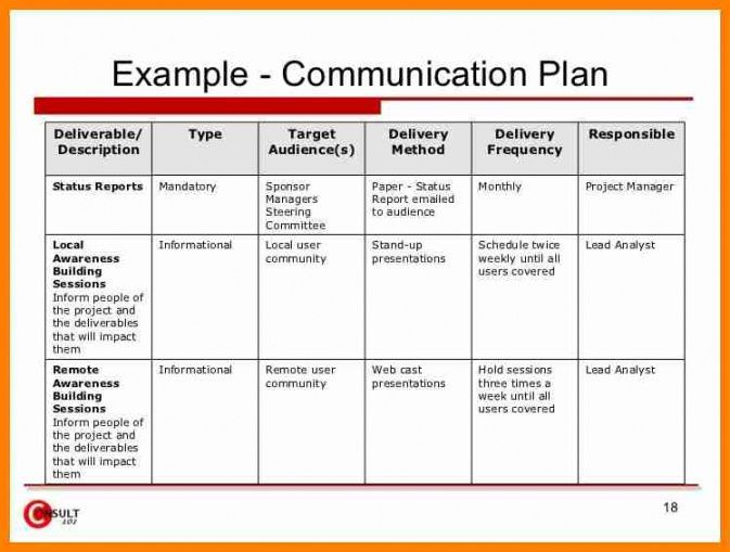 Change Management Communication Plan Template Elegant Training Munication Plan Retail Managem Communication Plan Template Communications Plan Change Management