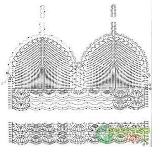pattern crochet bikini by caro schnyder