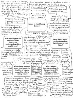 This is much more than a traditional unit plan for teaching Art Spiegelman's graphic novel, Maus. Instead, it is a series of five lessons that are really questions and insights intended to encourage both teacher and student to become genuine inquirers. The notes have been meticulously crafted to show students the wealth of questions that reading a graphic novel like Maus can raise. The lesson plans come with a set of 60 Blackline Masters of Comic Book Pages with unique panel arrangements…