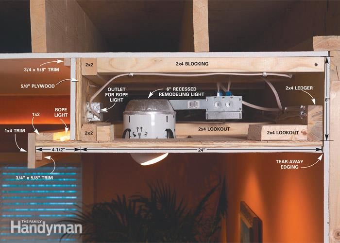How to Build a Soffit Box with Recessed Lighting | The Family Handyman