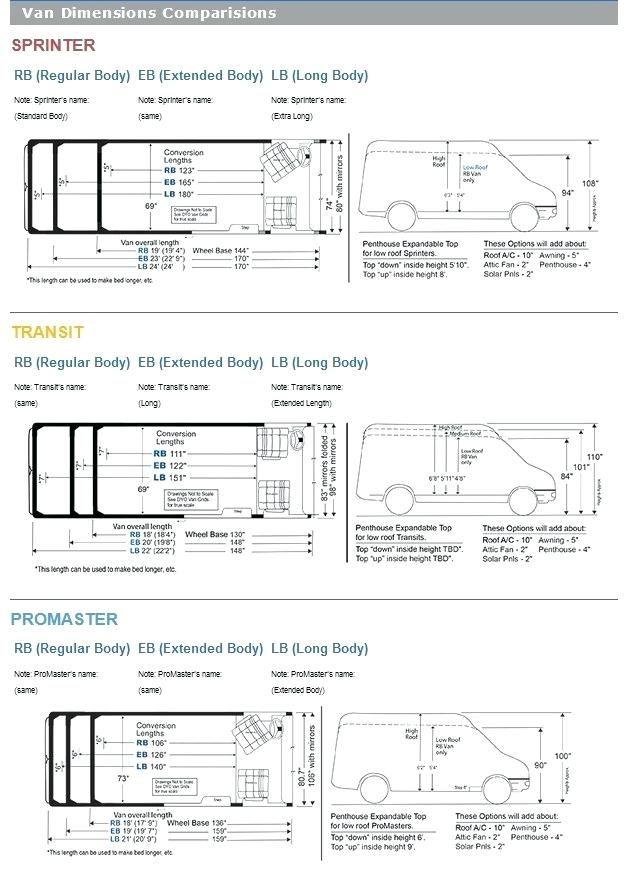 Image Result For Sprinter Van Camper Bed Dimension Ram Promaster Van Conversion Plans Sprinter Van Camper