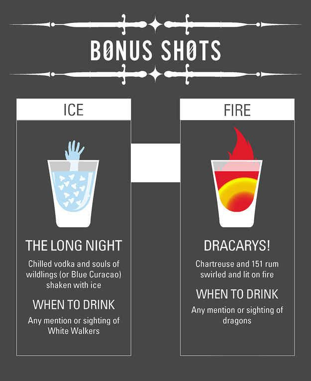 Game of Thrones drinks and drinking game.