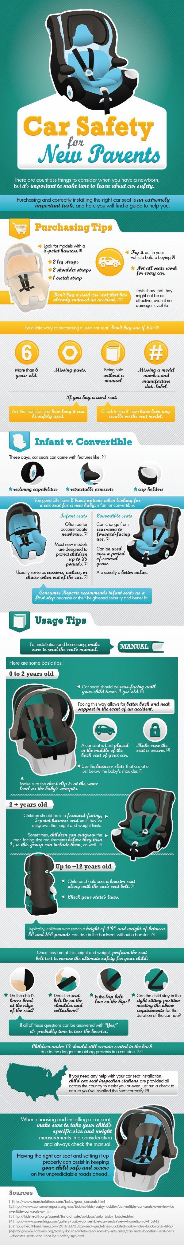 There are countless things to consider when you have a newborn, but its important to make time to learn about car safety. Purchasing and correctly installing the right car seat is an extremely important task, and here you will find a guide to help you.