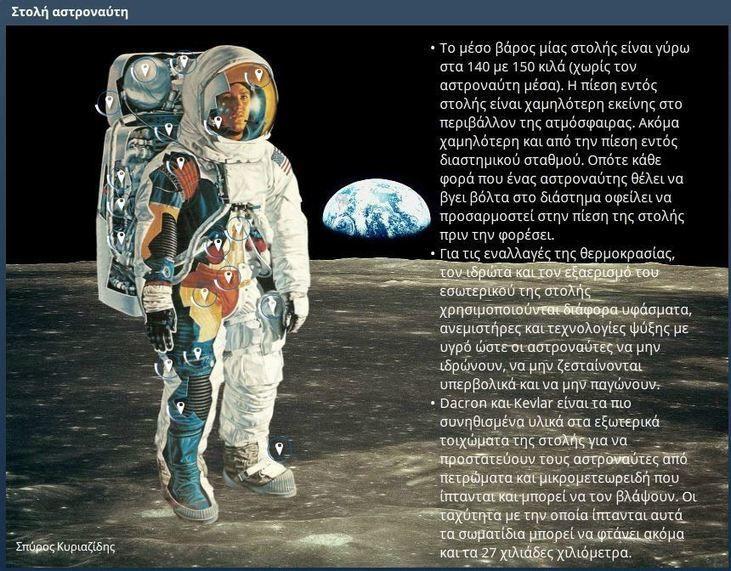 Το+ηλιακό+μας+σύστημα-+Στολή+αστροναύτη-Γεωγραφία+Στ+τάξη-Κεφάλαιο+6