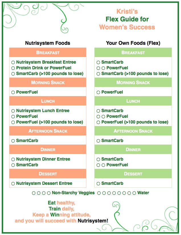 Nutrisystem meal plan ideas coupon for nutrisystem nutrisystem weight loss food solutioingenieria Gallery