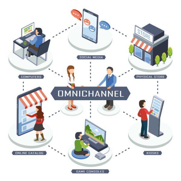 Frankford De Read Consumer: The Future Of Omnichannel Retail Supply Chain