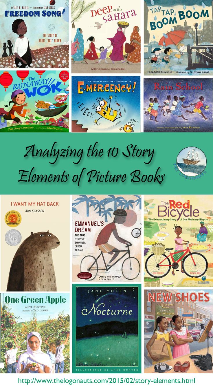 Analyzing 10 Story Elements | The Logonauts Collection of posts on mentor texts for analyzing the 10 story elements of picture books.