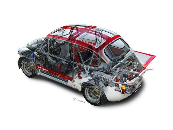 FIAT ABARTH 1000 TCR #FiatAbarth1000TCR @FiatAbarth