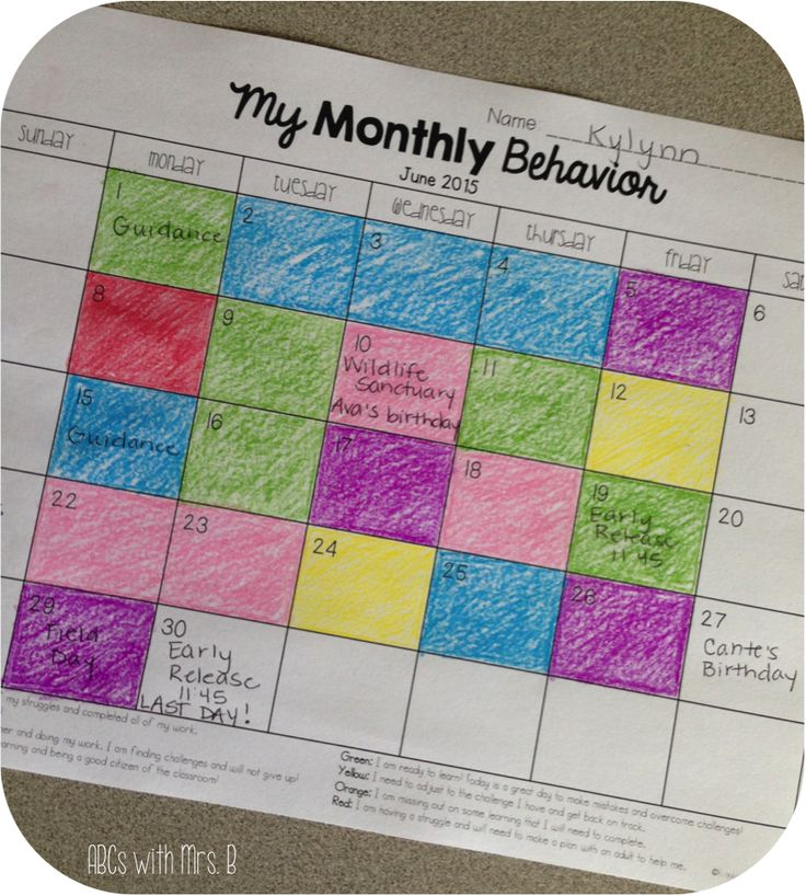 ABCs with Mrs. B: Growth Mindset Behavior Chart