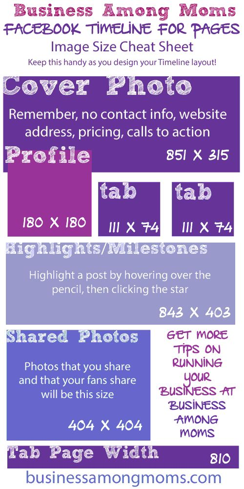Inforgraphic to remember the right sizes for Facebook Timeline page photos and graphcis