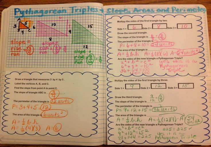 Pythagorean Triple INB page - an update of an old foldable
