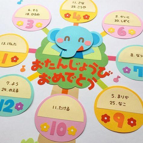 お誕生表ゾウさん観覧車 ポット2018年4月号別冊付録でお誕生表壁面