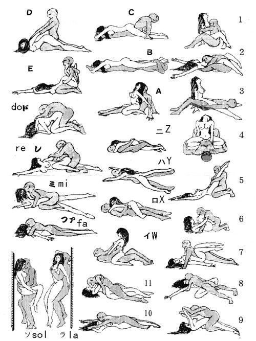 Spicy sex position guide
