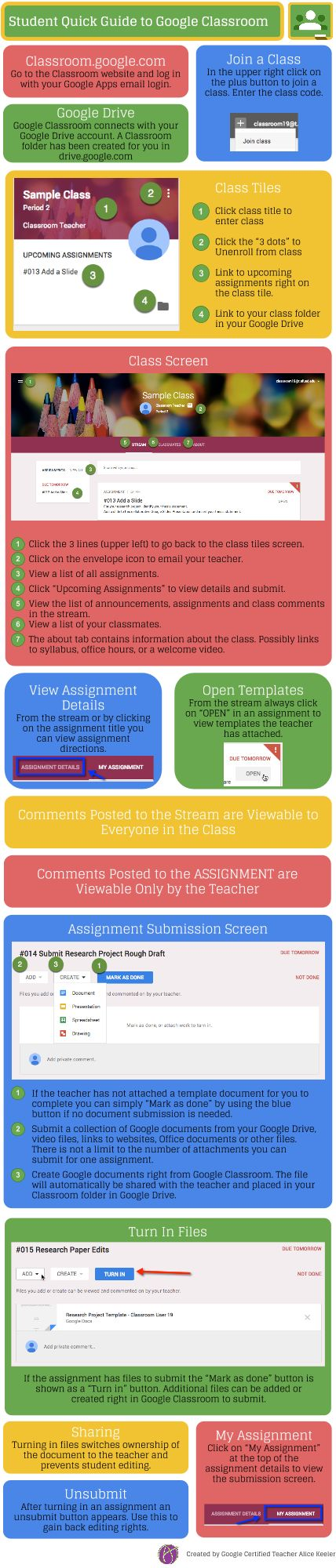 A quick start quide to using Google Classroom