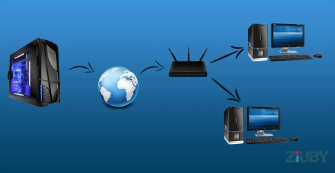 PORT FORWARDING by ziuby.com