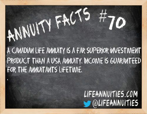 Annuity Facts #70: A Canadian life annuity is a far superior investment product than a USA annuity. Income is guaranteed for the annuitants lifetime.