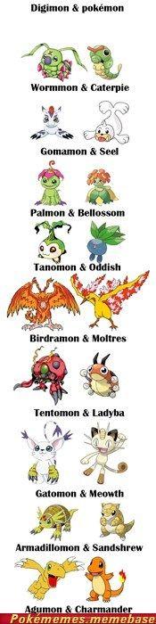 Digimon vs Pokemon D: