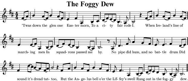 australian anthem music notes in irish jig in pdf