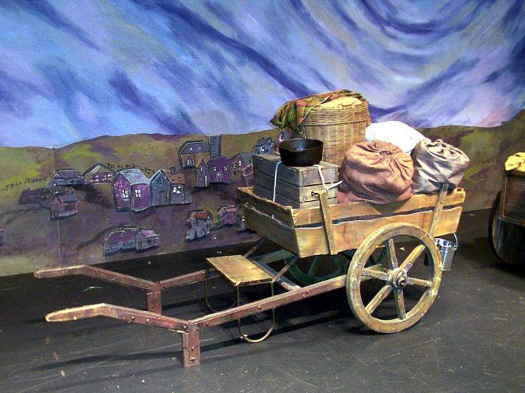 fiddler_tevye-cart.jpg (1152×864)
