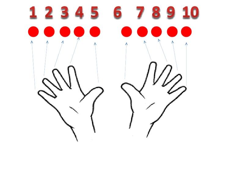 CLASSE A COLORI: matematica | Matematicas | Pinterest