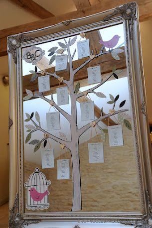 Tree table plan....gorgeous!