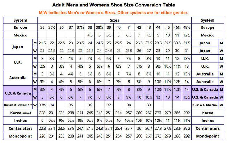 Shoe Size Conversion Table Clothes Pinterest Shoe
